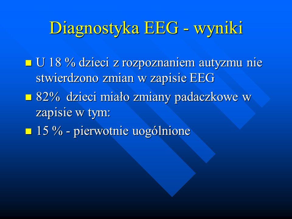 Diagnostyka EEG - wyniki