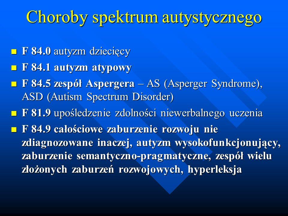 Choroby spektrum autystycznego