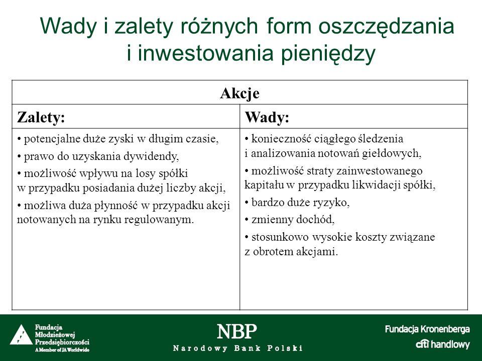 Wady i zalety różnych form oszczędzania i inwestowania pieniędzy
