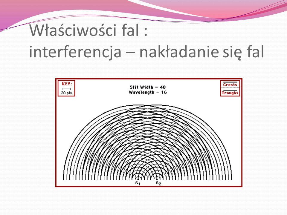 Właściwości fal : interferencja – nakładanie się fal