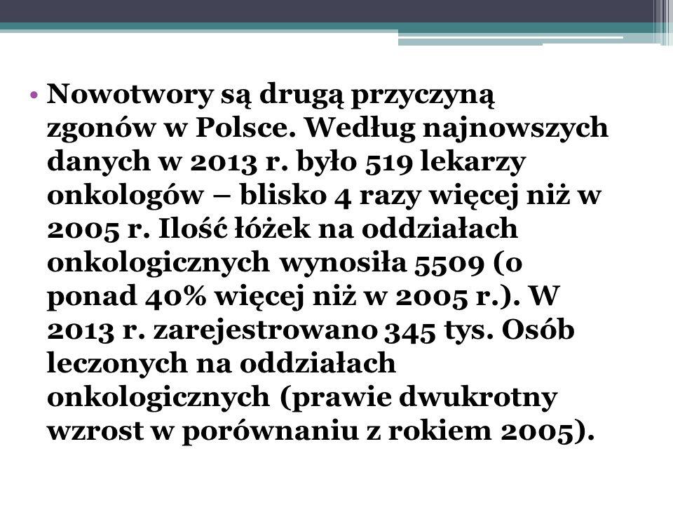 Nowotwory są drugą przyczyną zgonów w Polsce