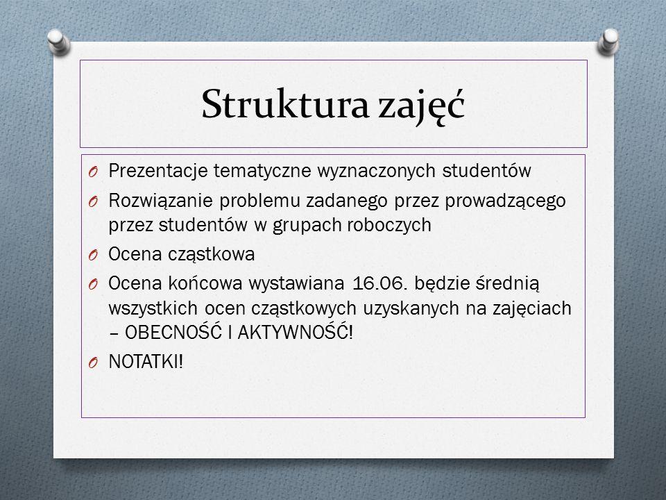 Struktura zajęć Prezentacje tematyczne wyznaczonych studentów