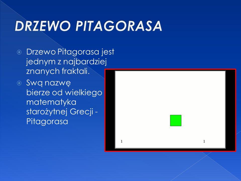 DRZEWO PITAGORASA Drzewo Pitagorasa jest jednym z najbardziej znanych fraktali.