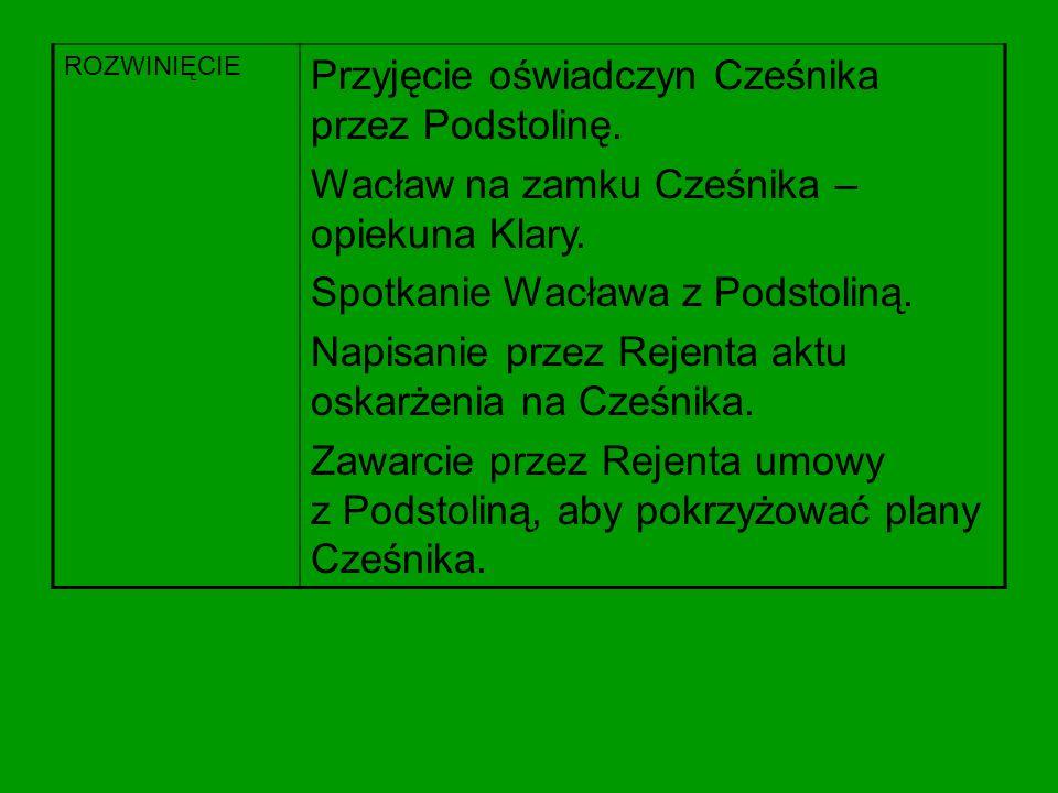 Przyjęcie oświadczyn Cześnika przez Podstolinę.
