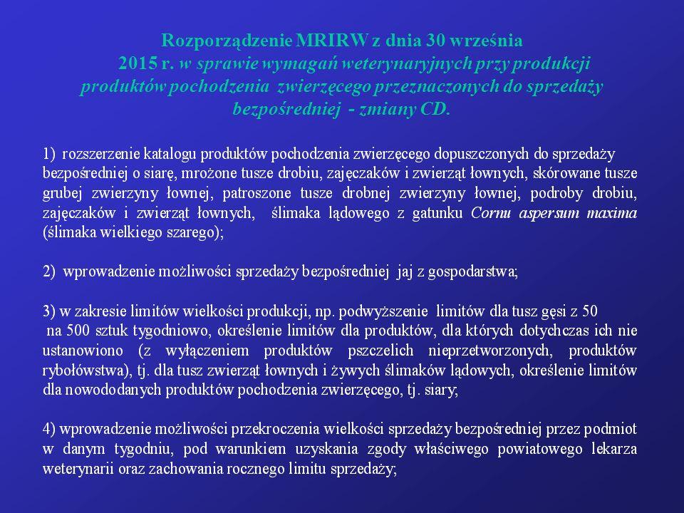 Rozporządzenie MRIRW z dnia 30 września 2015 r