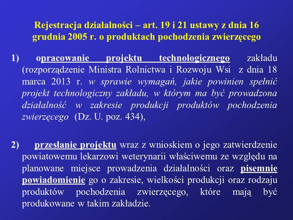 Rejestracja działalności – art. 19 i 21 ustawy z dnia 16 grudnia 2005 r. o produktach pochodzenia zwierzęcego