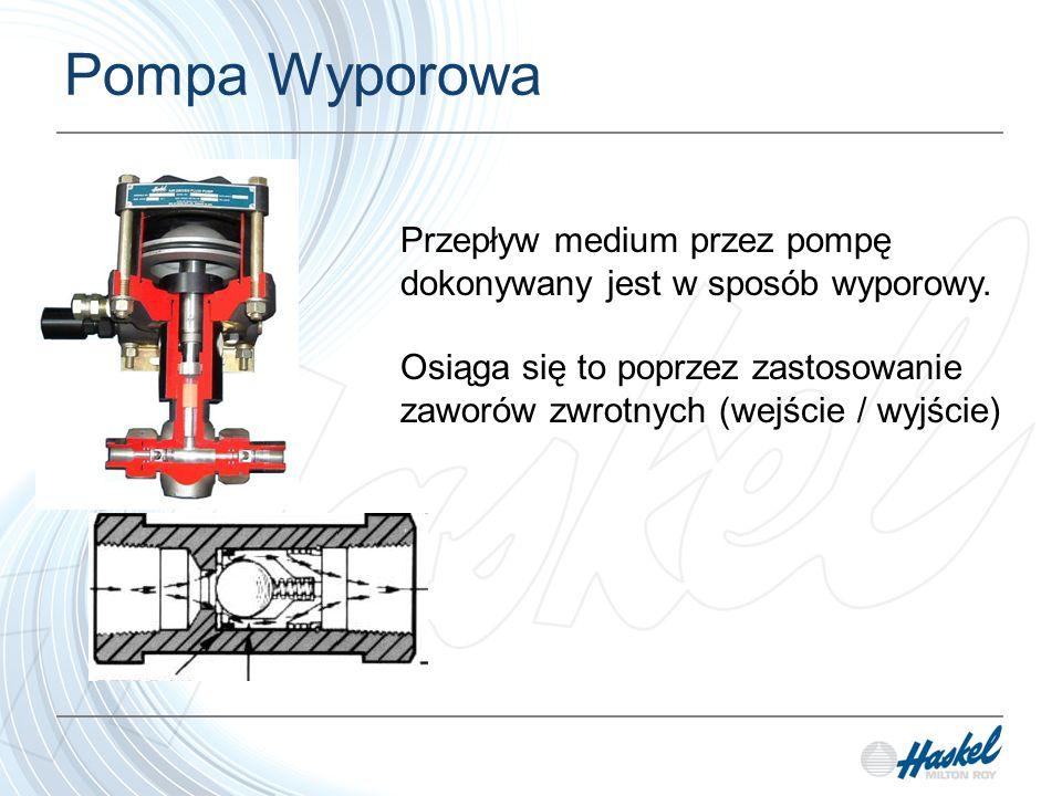 Pompa Wyporowa Przepływ medium przez pompę