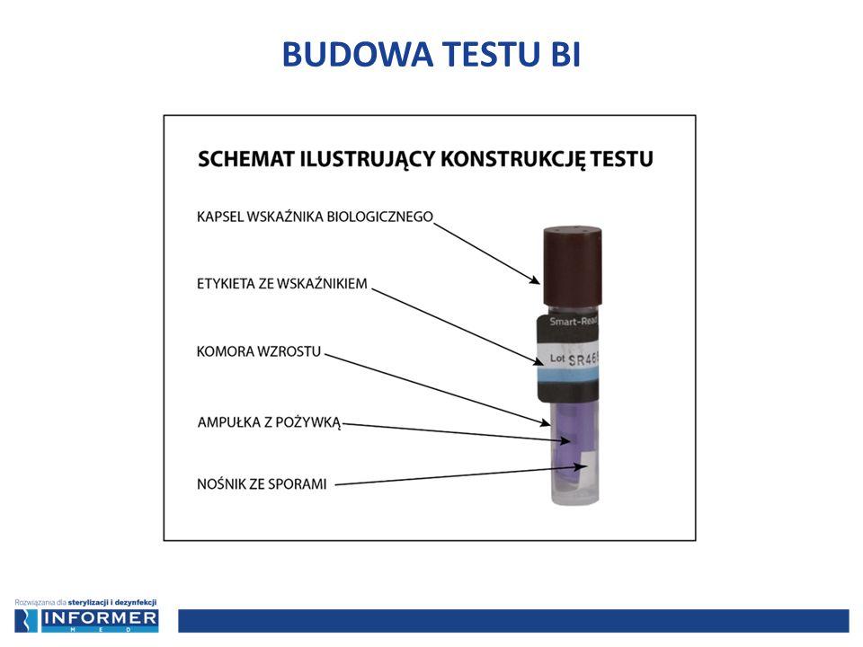BUDOWA TESTU BI