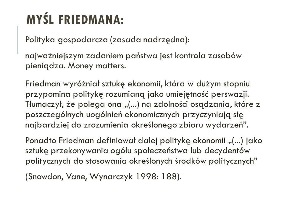Myśl Friedmana: