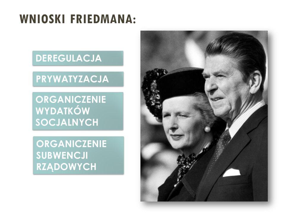 Wnioski Friedmana: DEREGULACJA PRYWATYZACJA