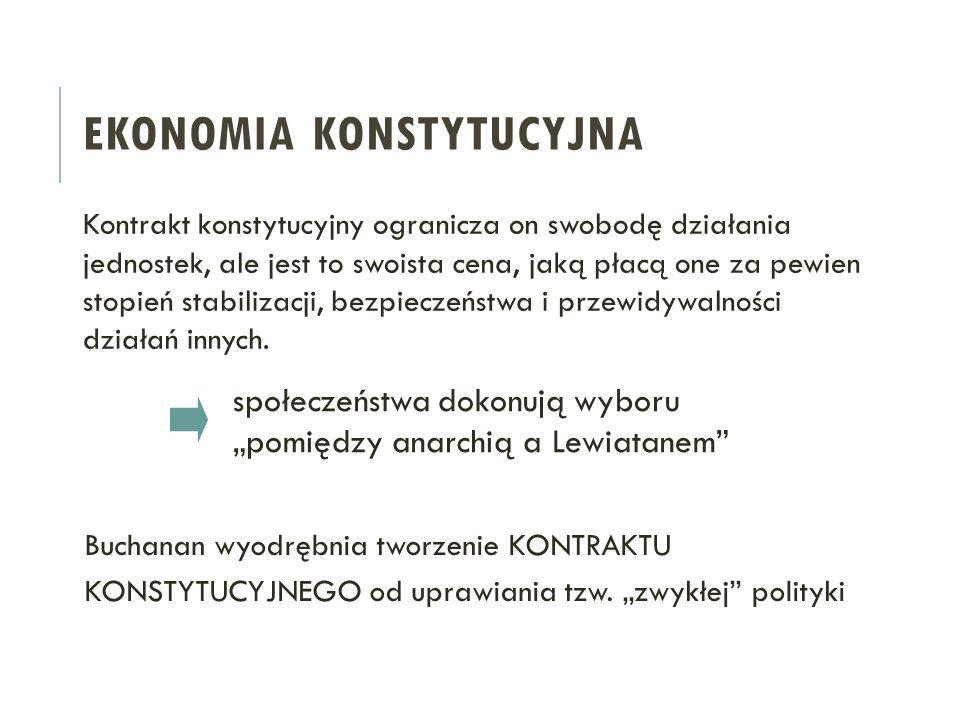 Ekonomia konstytucyjna