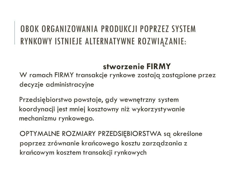 Obok organizowania produkcji poprzez system rynkowy istnieje alternatywne rozwiązanie: