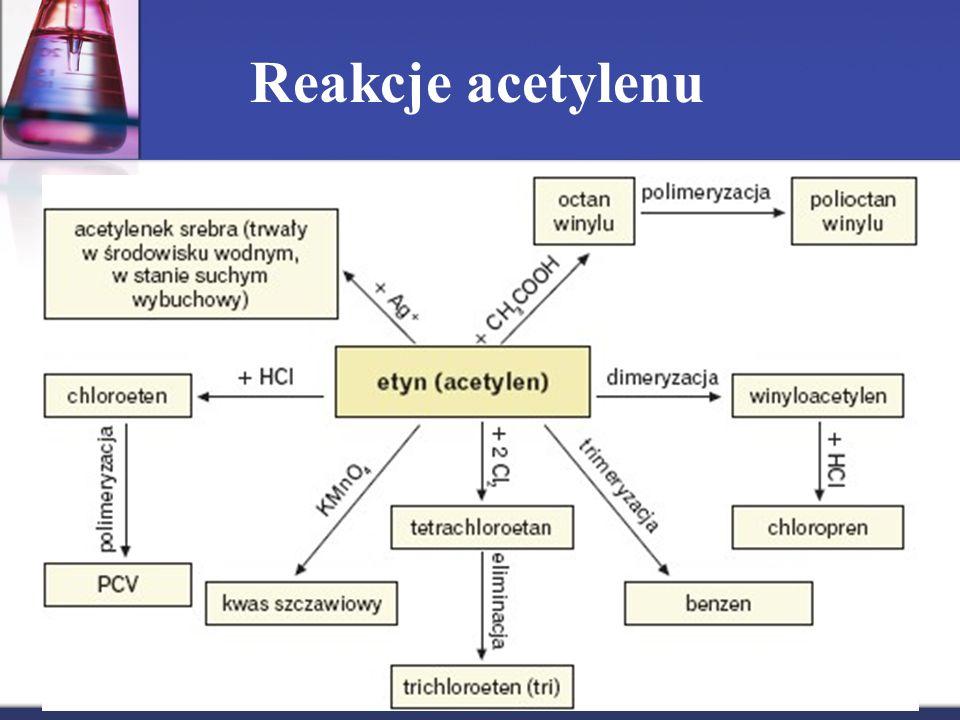 Reakcje acetylenu