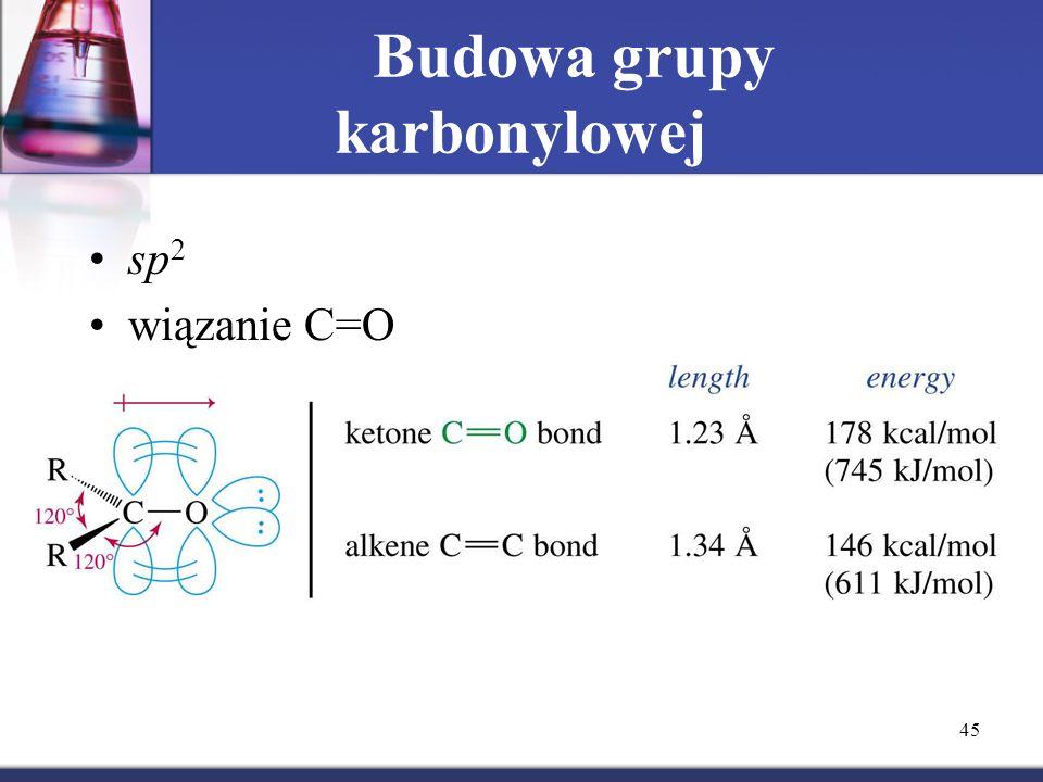 Budowa grupy karbonylowej