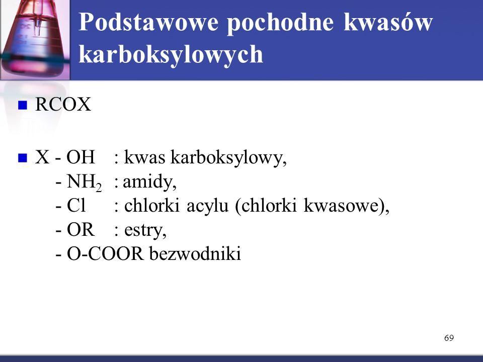 Podstawowe pochodne kwasów karboksylowych