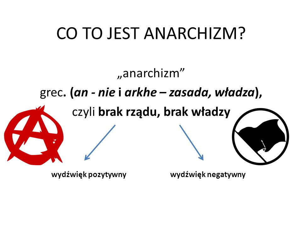 """CO TO JEST ANARCHIZM """"anarchizm"""