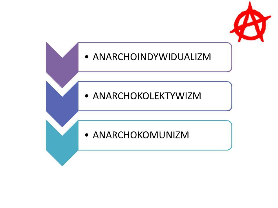 ANARCHOINDYWIDUALIZM