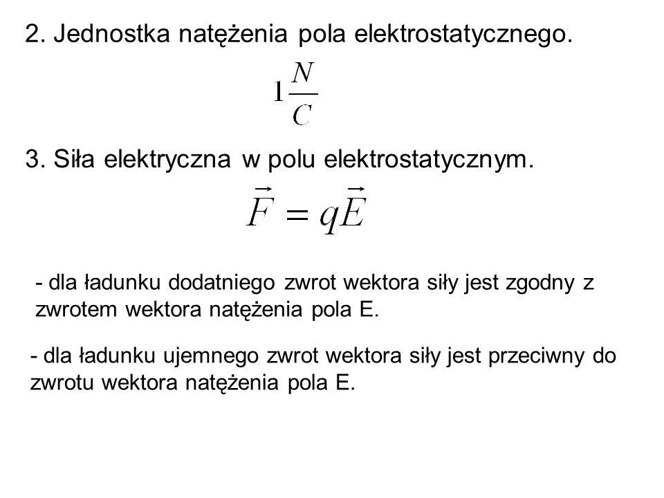 2. Jednostka natężenia pola elektrostatycznego.