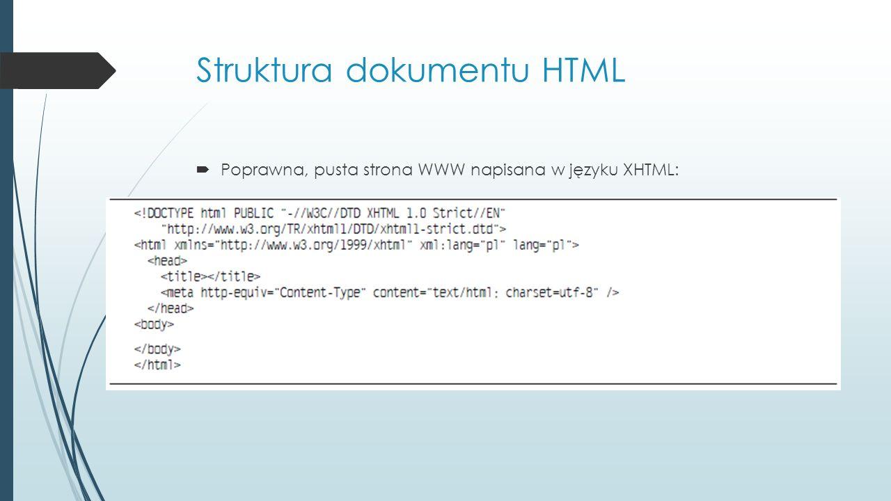 Struktura dokumentu HTML