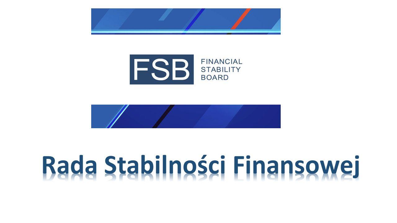 Rada Stabilności Finansowej