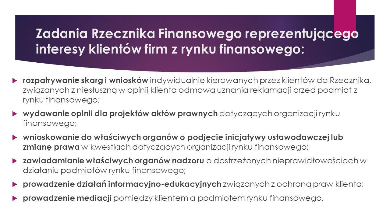 Zadania Rzecznika Finansowego reprezentującego interesy klientów firm z rynku finansowego: