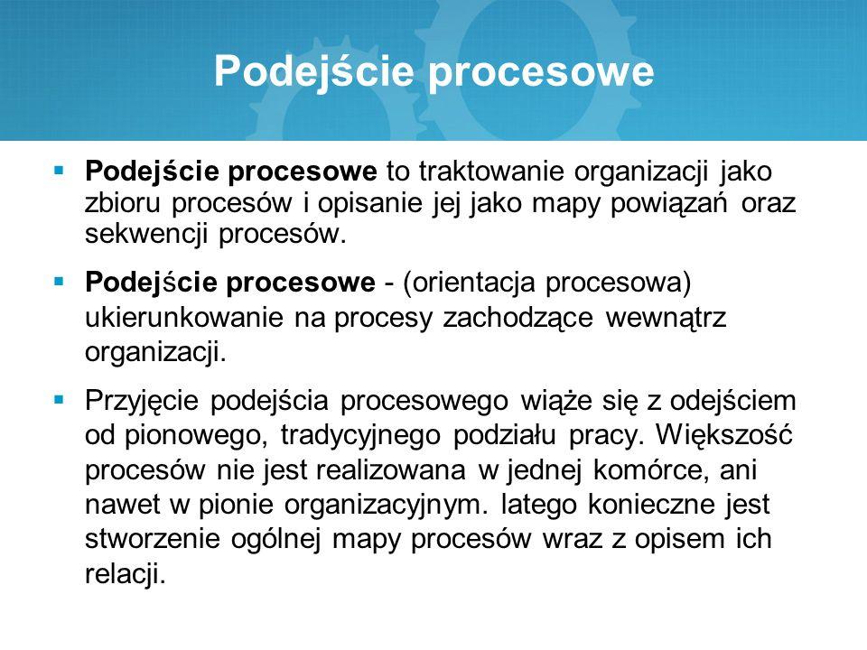 Podejście procesowe Podejście procesowe to traktowanie organizacji jako zbioru procesów i opisanie jej jako mapy powiązań oraz sekwencji procesów.
