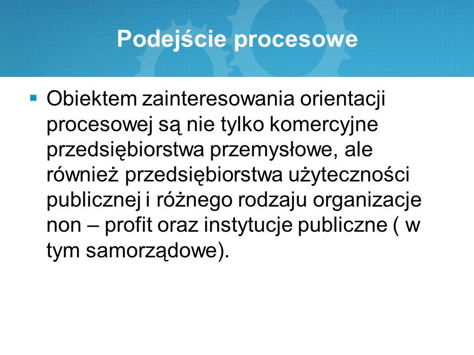 Podejście procesowe