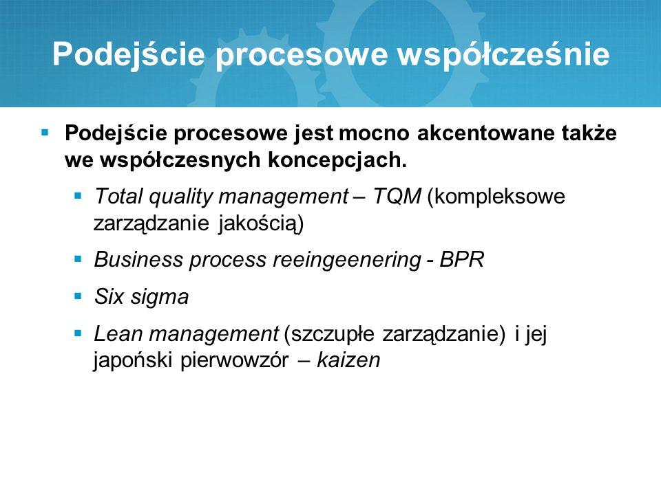 Podejście procesowe współcześnie