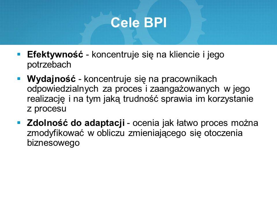 Cele BPI Efektywność - koncentruje się na kliencie i jego potrzebach