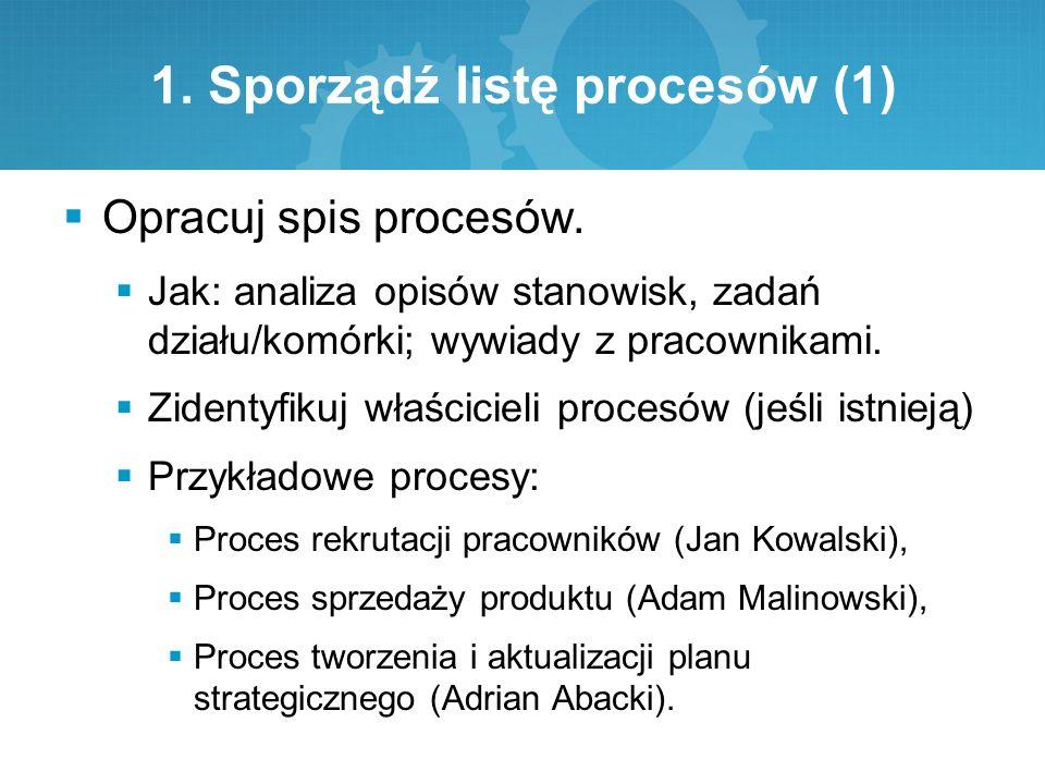 1. Sporządź listę procesów (1)