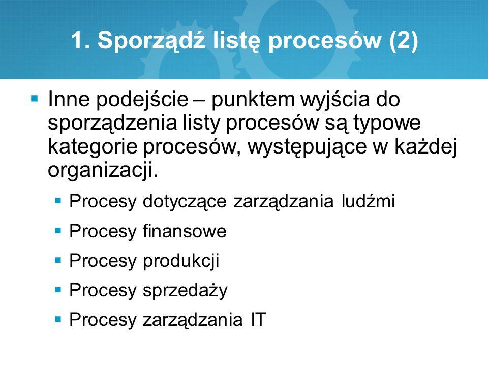 1. Sporządź listę procesów (2)