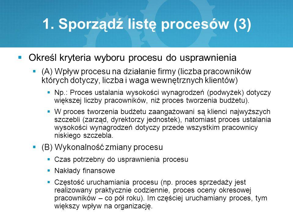1. Sporządź listę procesów (3)