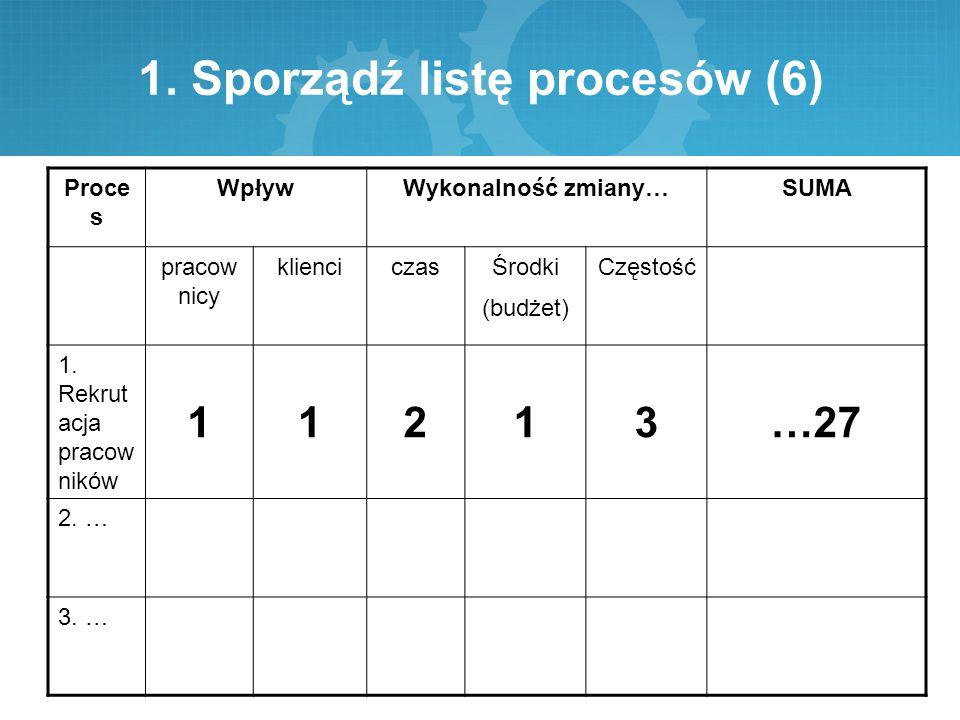1. Sporządź listę procesów (6)