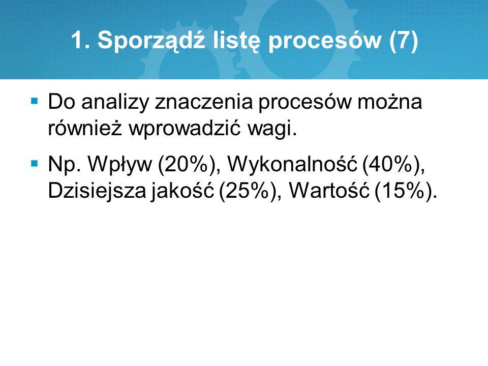 1. Sporządź listę procesów (7)