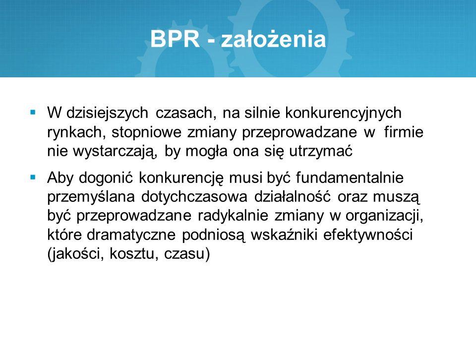 BPR - założenia