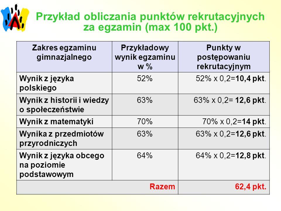 Przykład obliczania punktów rekrutacyjnych za egzamin (max 100 pkt.)