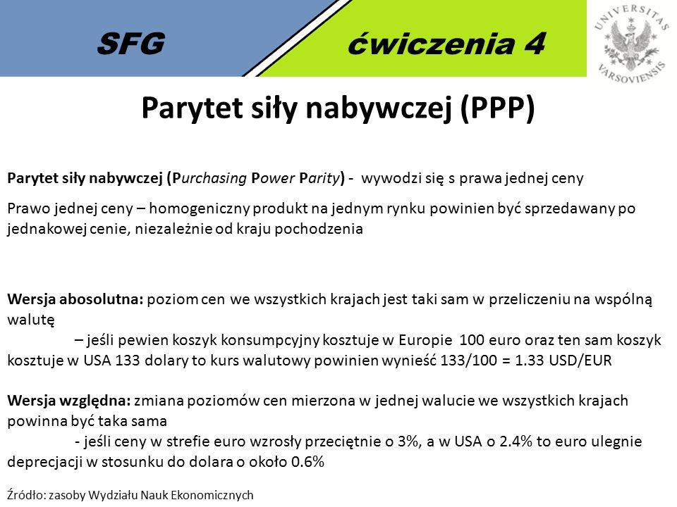 Parytet siły nabywczej (PPP)