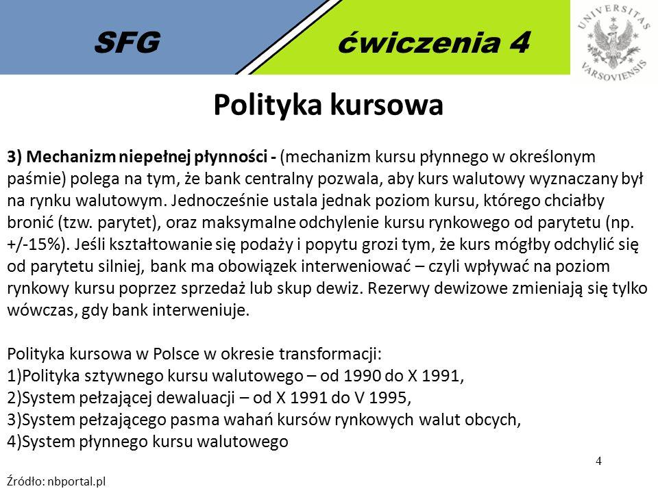 Polityka kursowa SFG ćwiczenia 4