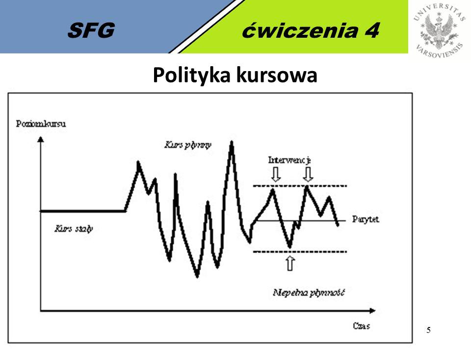 SFG ćwiczenia 4 Polityka kursowa