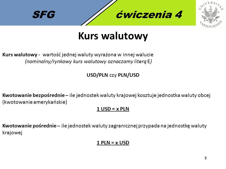 Kurs walutowy SFG ćwiczenia 4