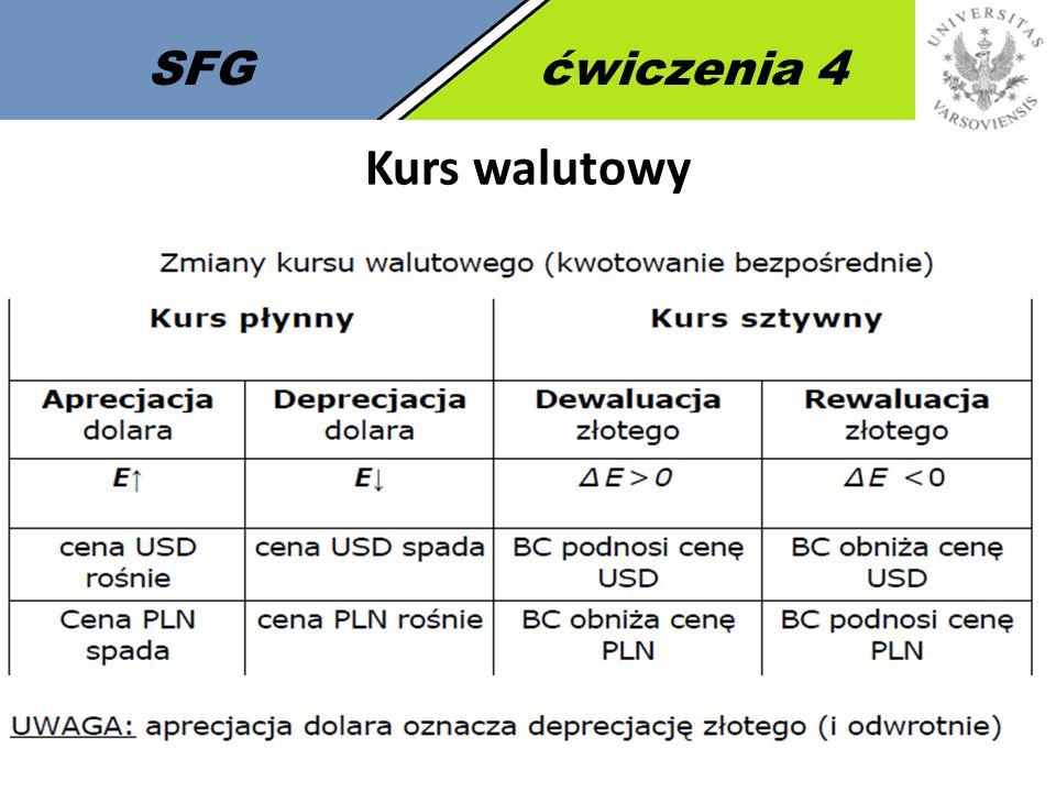SFG ćwiczenia 4 Kurs walutowy