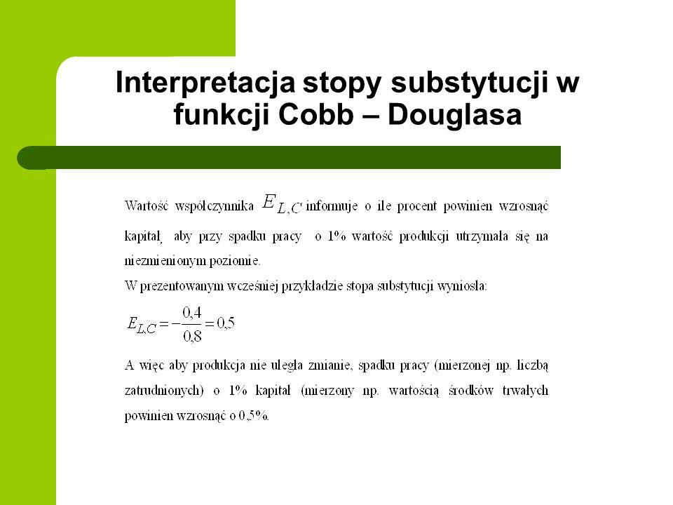 Interpretacja stopy substytucji w funkcji Cobb – Douglasa