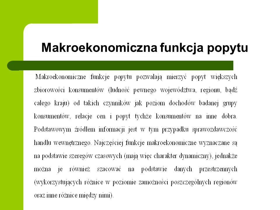 Makroekonomiczna funkcja popytu