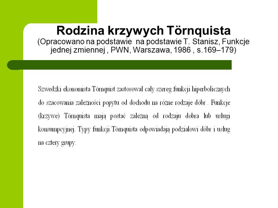 Rodzina krzywych Törnquista (Opracowano na podstawie na podstawie T