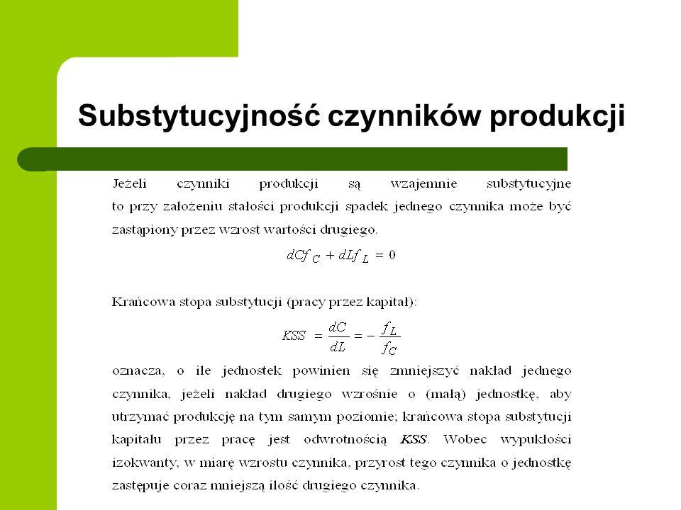 Substytucyjność czynników produkcji