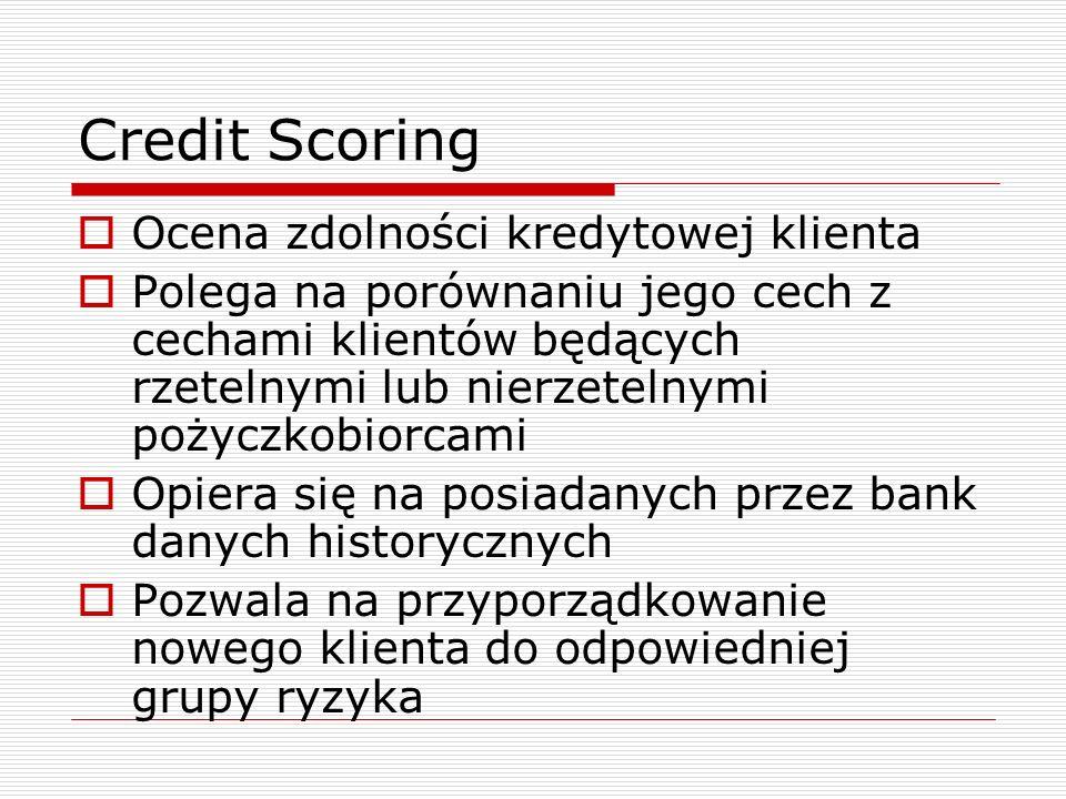 Credit Scoring Ocena zdolności kredytowej klienta