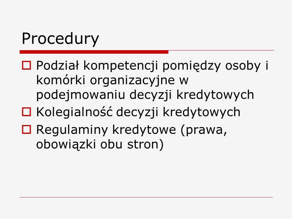 Procedury Podział kompetencji pomiędzy osoby i komórki organizacyjne w podejmowaniu decyzji kredytowych.