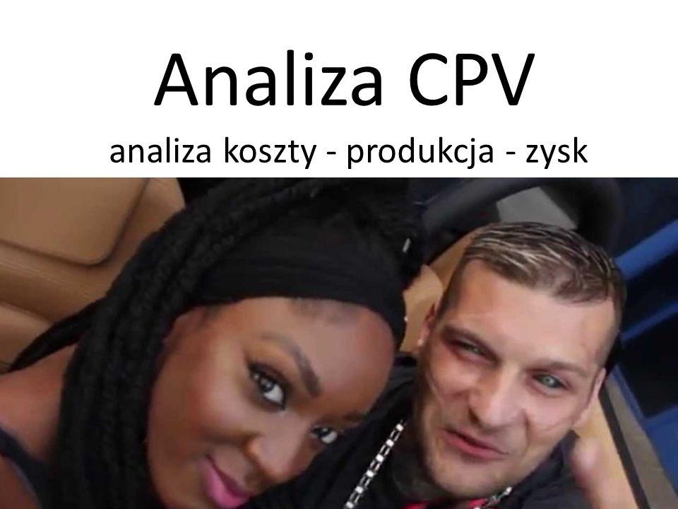Analiza CPV analiza koszty - produkcja - zysk