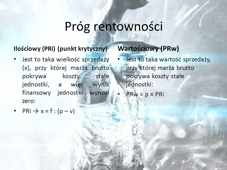 Próg rentowności Wartościowy (PRw) Ilościowy (PRi) (punkt krytyczny)