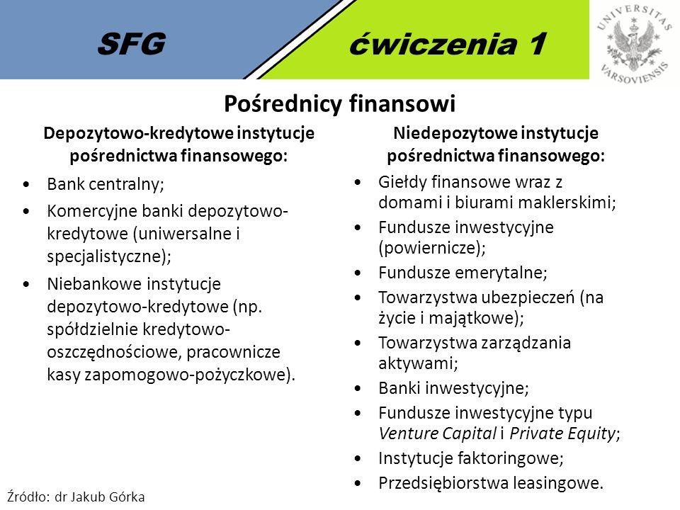 SFG ćwiczenia 1 Pośrednicy finansowi